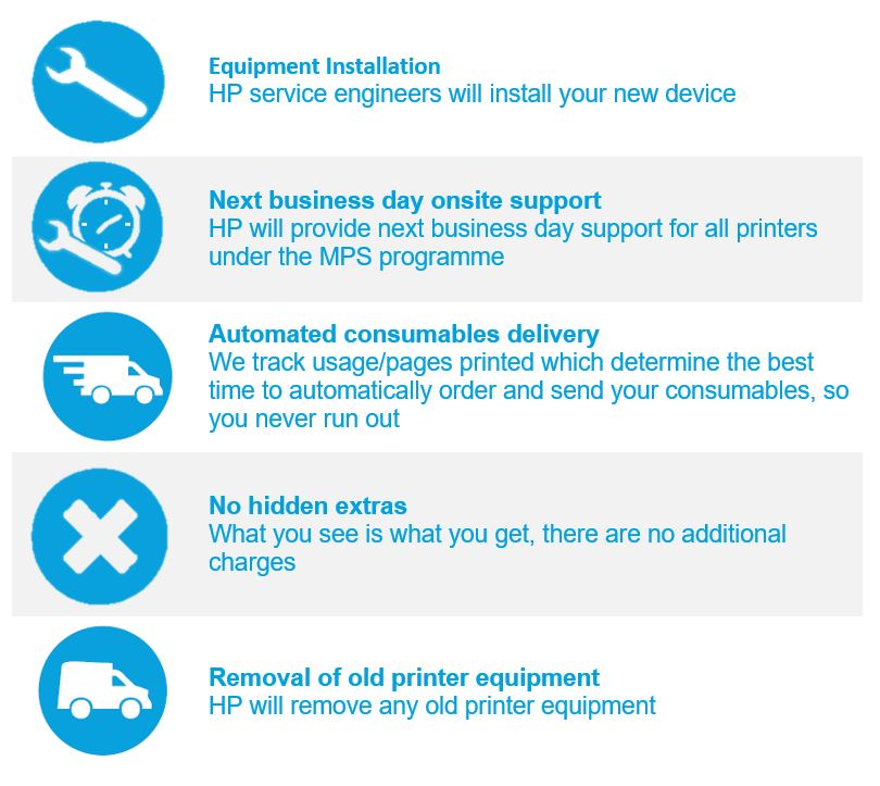 HP Managed Services Table Image